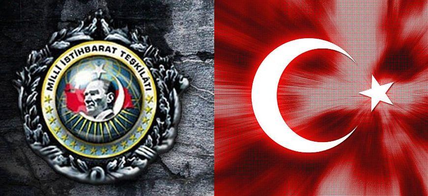 Τουρκική ΜΙΤ